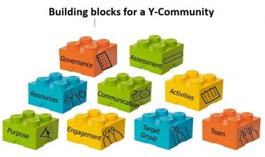 Y Community Buildingblocks